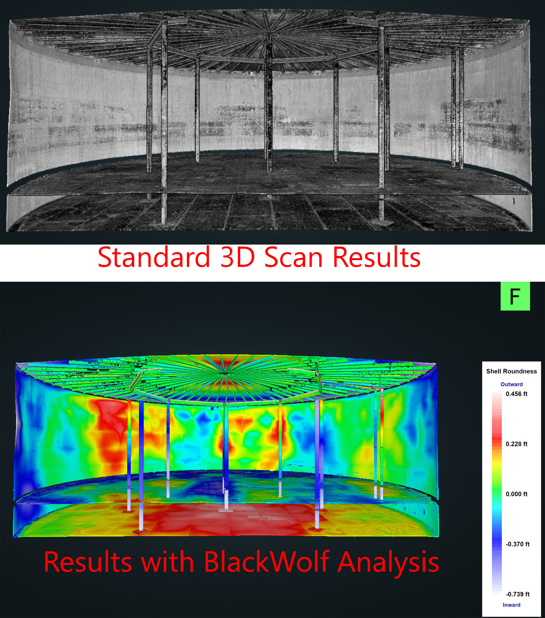 Tank Before and After Point Cloud Analysis